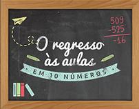 O Regresso às Aulas em 10 números | Infografia