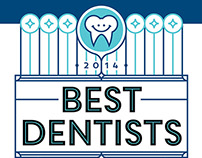 Hawaii's Best Dentists 2014