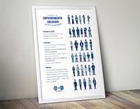 Clinic Emprenda Poster