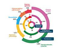 Gráficas Educación en Colombia UN Periódico