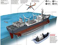 "The peruvian navy force's AOR ship ""Tacna"""
