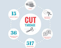 Cut Yardage Infographic
