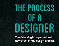 The Process of a Designer