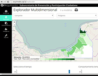 Arquímides, Data Visualizer