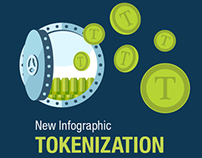 ABA Payment Security- Tokenization Infographic