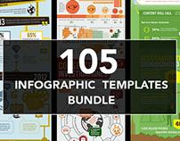 Mega Bundle of 105 Incredible Infographic Templates