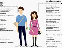 Инфографика для МГГУ им. М.А. Шолохова