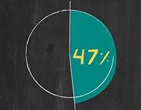 Edukacja Domowa (infografika)