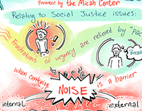 Sketchnotes from the Micah Center