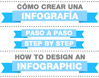 How To Design An Infographic