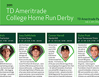 TD Ameritrade College Home Run Derby program