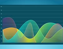 Create Metrics Line Graph Analytic