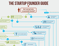 The Startup Founder Guide - Infographic