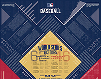 Typographic Poster: MLB Type Infographic Poster