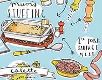 Recipe: Stuffing (custom print)