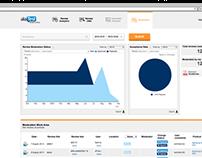 alaTest // Review Analytics Platform (2010-2011)