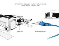 CoPilot Manual Technical Illustrations