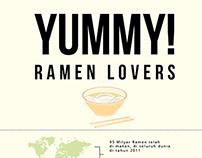 Yummy, Ramen Infographic