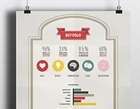 657 OSLO – Infographic