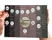 Infographic : History of Typography
