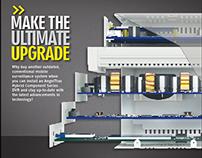 Hybrid Component Ad
