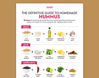 Hummus Recipe Graphic