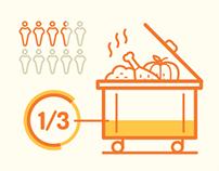 Infographic - Marnowanie żywności / Food waste /
