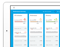Financial Performance Adviser App