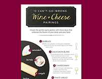 Wine & Cheese Pairings Graphic