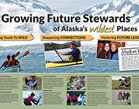 Alaska Geographic appeal letter/folded mailing