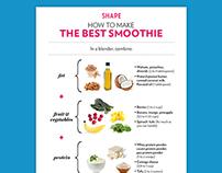 Smoothie Recipe Graphic
