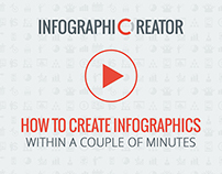 How to create infographics within a couple of minutes