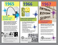 Exhibit Design - Historical Timeline