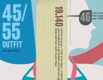 BGX - Infographic on AMICA magazine
