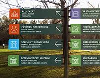 Városliget Signage /signage design/ - 2014
