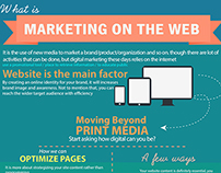 Web Marketing Infographics