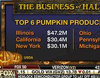 The Business of Halloween Charts