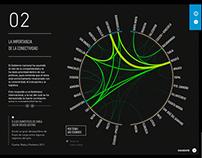 Sistema de ciudades. Banco Mundial