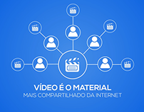 Estudo de Caso - Campanha de Vídeo Marketing / SEO