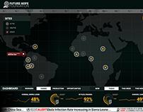 NGO ICT Global Control Concept