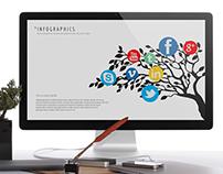 Presentation Template v.03