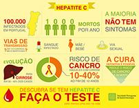 Sociedade Portuguesa de Gastroenterologia