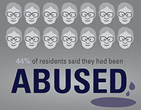 Nursing Home Abuse Infographics