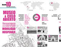 MUSEO A CIELO ABIERTO - Arquitectura