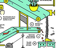 Rube Goldberg Machine Infography