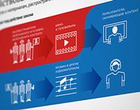 Infographics for RIA News
