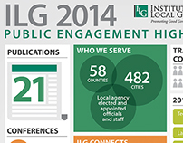 ILG 2014 Review Infographic