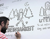 Drawing on the walls of an advertising agency