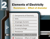 eLearning: Fundamentals of Electricity