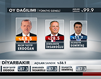 ELECTION  | TV360
